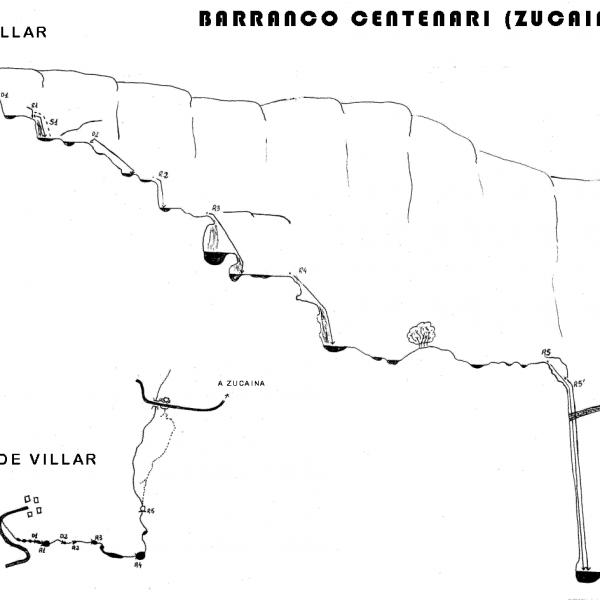 Perfil Barranco Centenar
